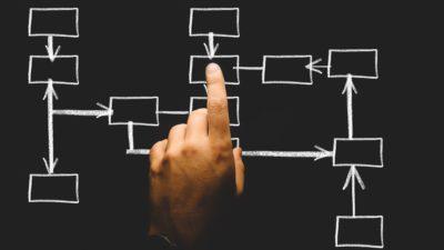 10 întrebări pe care să ți le pui înainte de a deschide o afacere